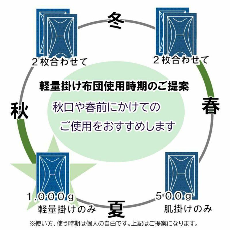 洗える 合繊軽量掛けふとん/1.0㎏ シングル ベージュ・ネイビー・グレー